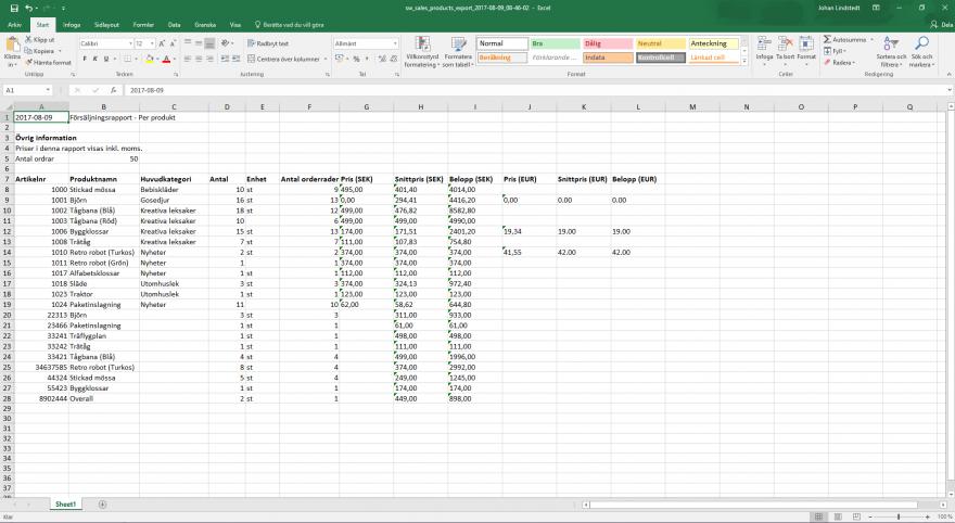 Försäljningsrapport per produkt, exporterad till Excel