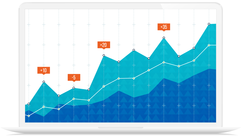 Sökmotoroptimering i Starweb e-handelsplattform