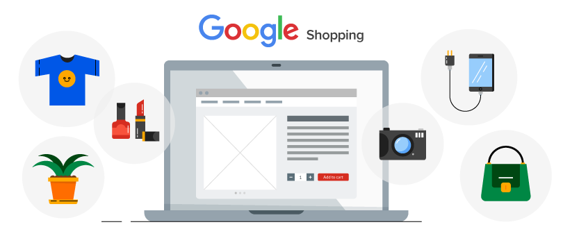 Google shopping budstrategi